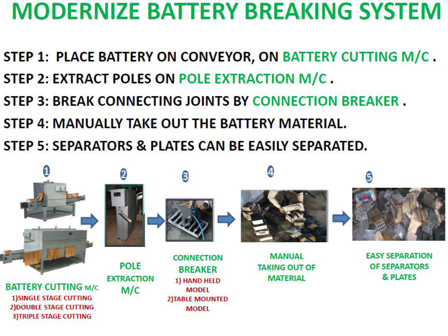 Battery Dismantling Plant Exporters Dry Battery Making
